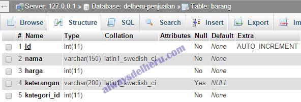 01-database-delheru-penjualan-barang
