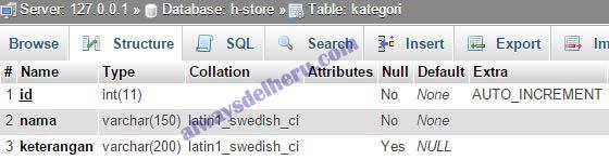 03-tabel-kategori